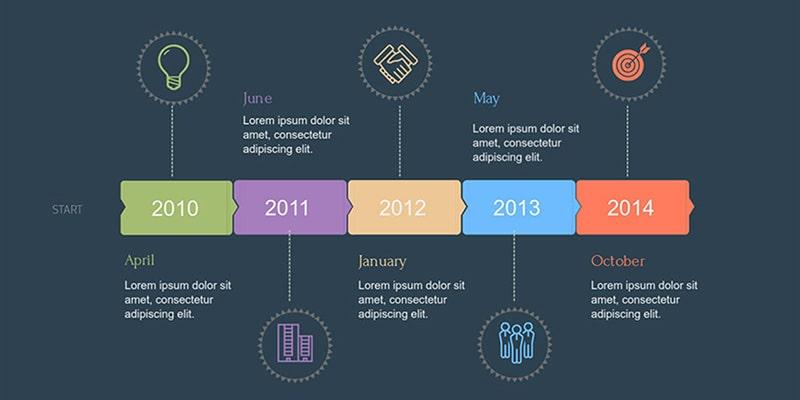 Design infografiche